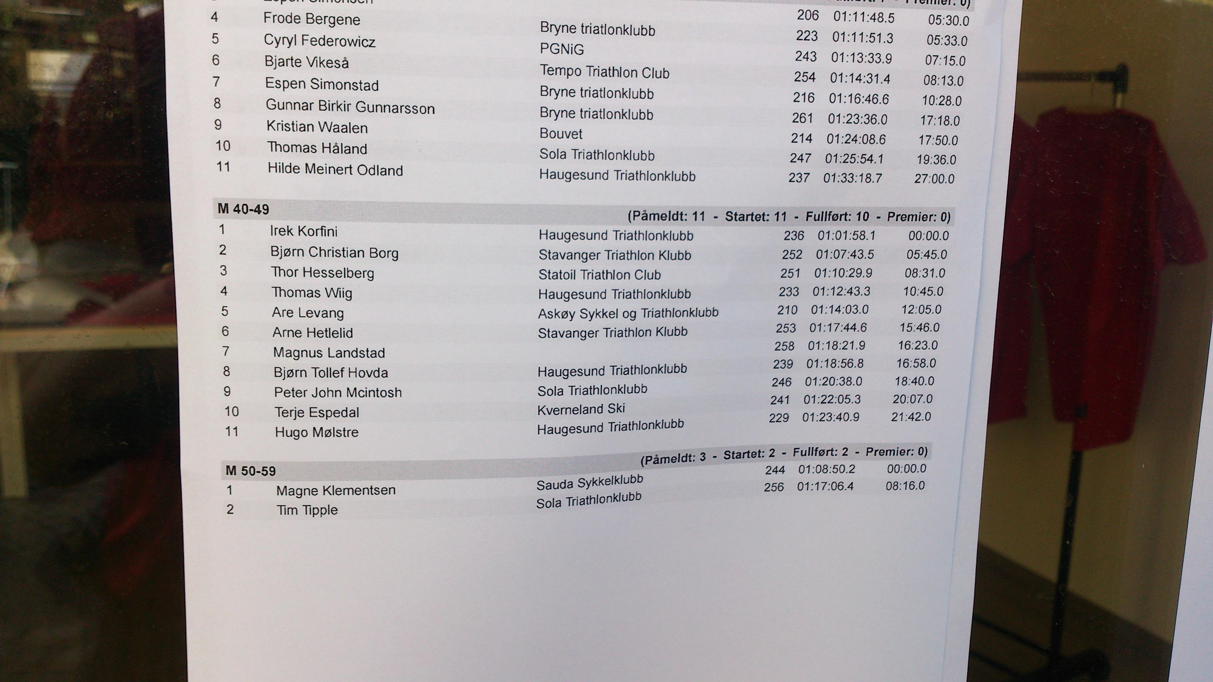 524a3eae Ukategorisert | Triathlon blogg for de glade amatører og nybegynnere ...